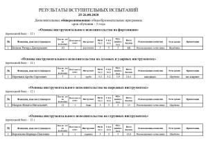 Рез.вст.исп. 25-26.08.20 ОР_page-0001