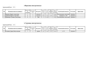 Рез.вст.исп. 25-26.08.20 ПП_page-0002